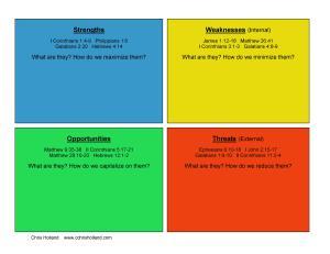 Sample Christian SWOT Diagram